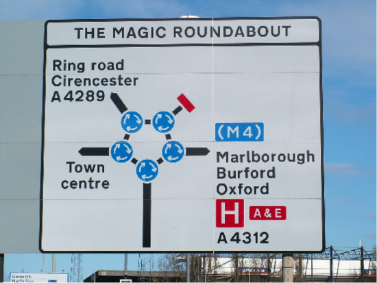 "The 5-way ""Magic roundabout"" in Swindon, UK.  Hard to navigate, easy to Google."