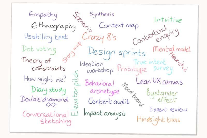De-jargonising Design